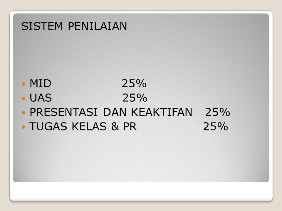 SISTEM PENILAIAN MID 25% UAS 25% PRESENTASI DAN KEAKTIFAN 25%