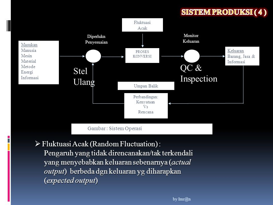 QC & Inspection Stel Ulang SISTEM PRODUKSI ( 4 )
