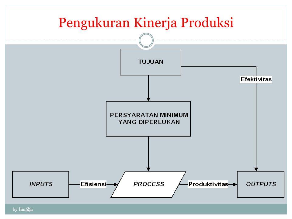 Pengukuran Kinerja Produksi