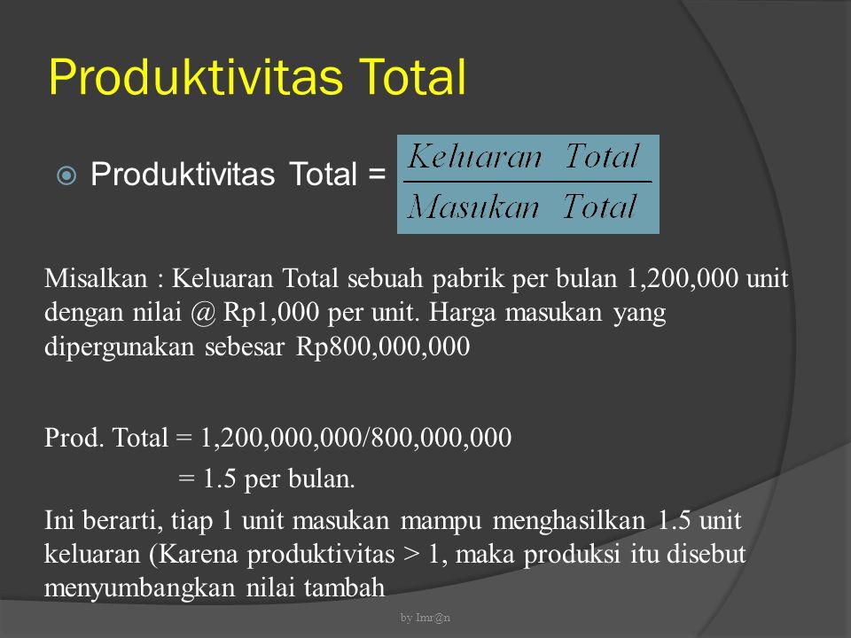 Produktivitas Total Produktivitas Total =