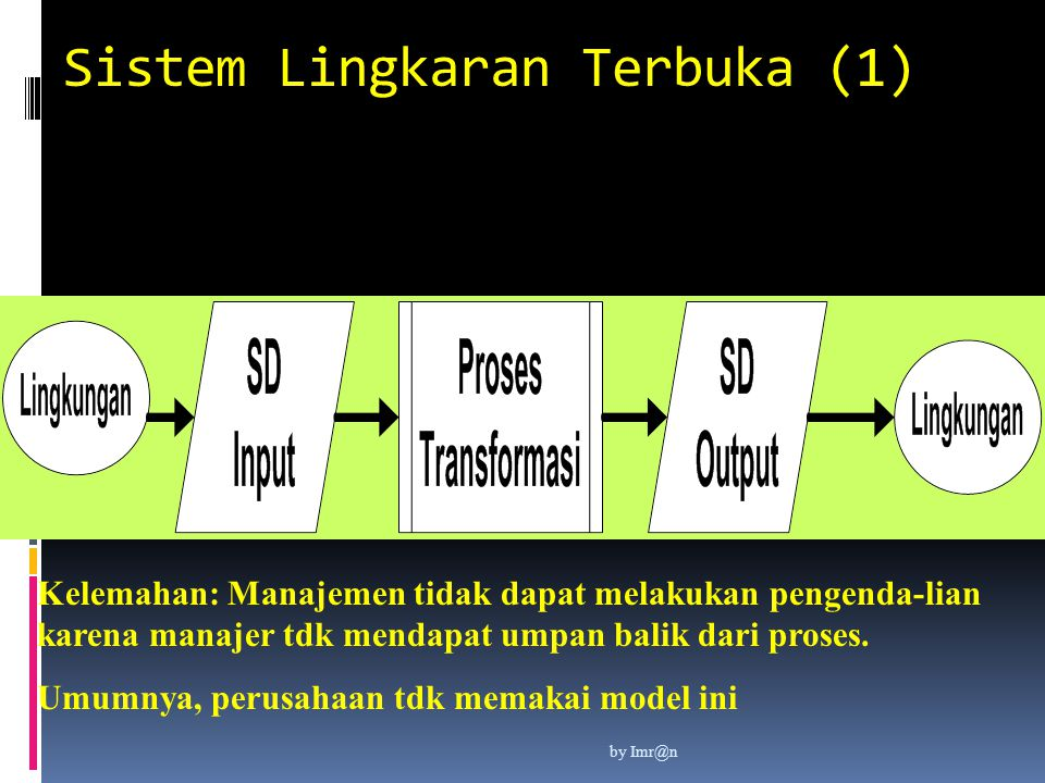 Sistem Lingkaran Terbuka (1)