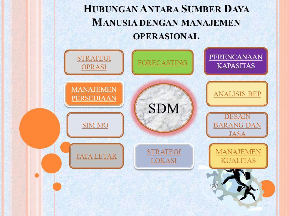 Hubungan Antara Sumber Daya Manusia dengan manajemen operasional