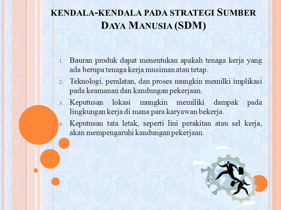 kendala-kendala pada strategi Sumber Daya Manusia (SDM)