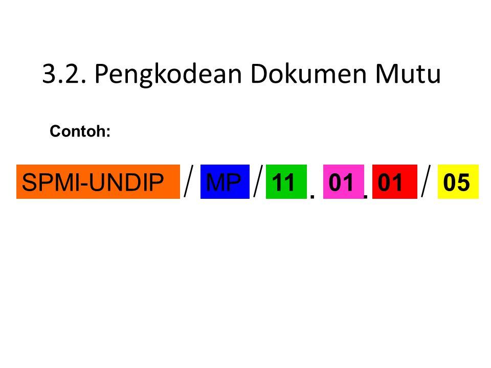 3.2. Pengkodean Dokumen Mutu