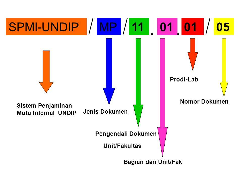 . SPMI-UNDIP MP 11 01 05 Prodi-Lab Nomor Dokumen