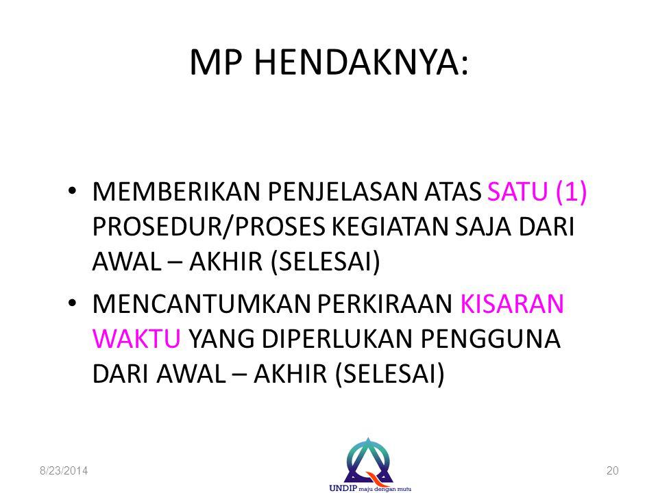 MP HENDAKNYA: MEMBERIKAN PENJELASAN ATAS SATU (1) PROSEDUR/PROSES KEGIATAN SAJA DARI AWAL – AKHIR (SELESAI)