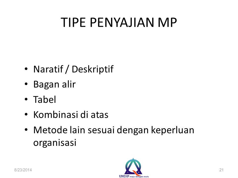 TIPE PENYAJIAN MP Naratif / Deskriptif Bagan alir Tabel