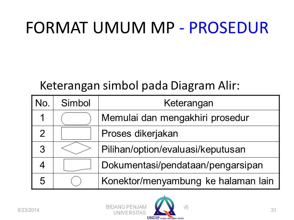 FORMAT UMUM MP - PROSEDUR