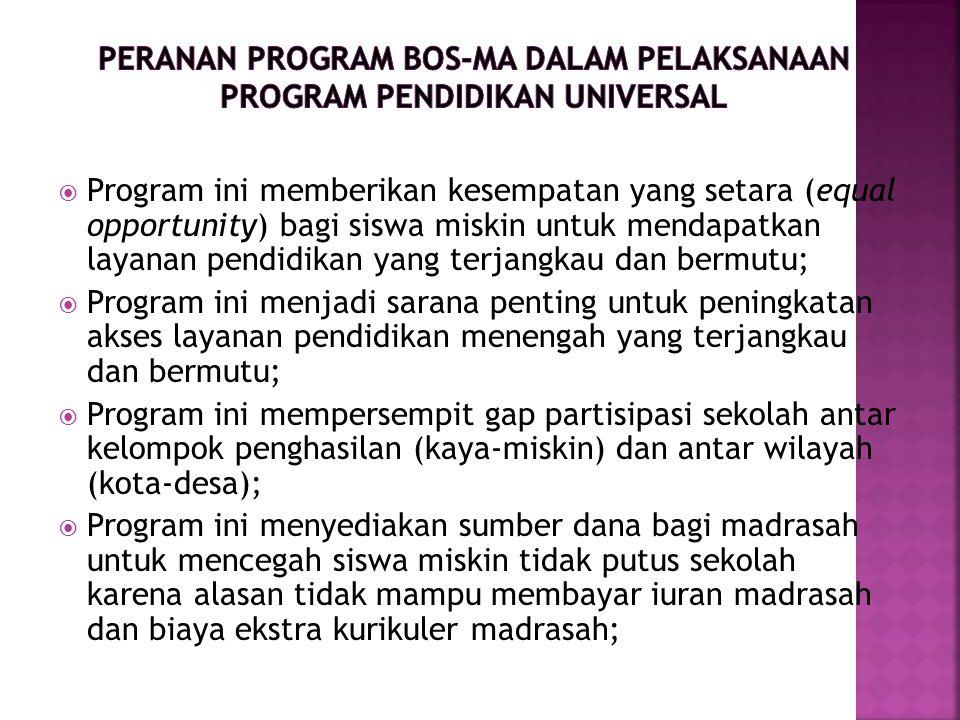 Peranan Program BOS-MA dalam Pelaksanaan Program Pendidikan Universal