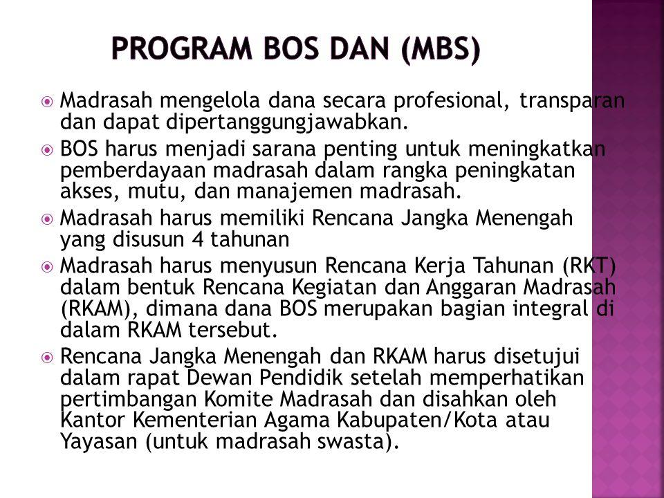 Program BOS dan (MBS) Madrasah mengelola dana secara profesional, transparan dan dapat dipertanggungjawabkan.