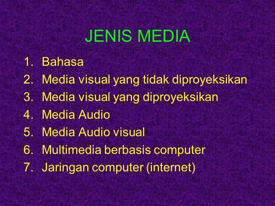 JENIS MEDIA Bahasa Media visual yang tidak diproyeksikan