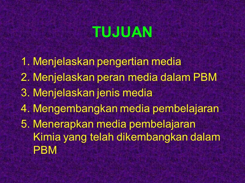 TUJUAN 1. Menjelaskan pengertian media