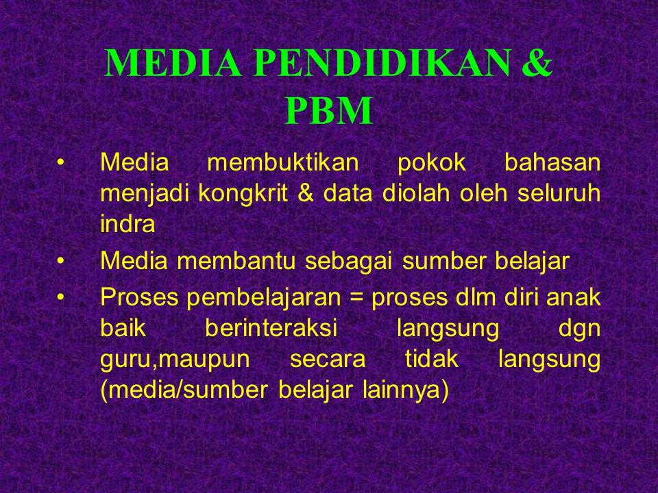MEDIA PENDIDIKAN & PBM Media membuktikan pokok bahasan menjadi kongkrit & data diolah oleh seluruh indra.