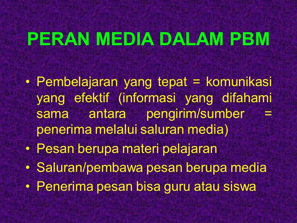 PERAN MEDIA DALAM PBM
