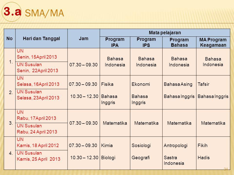 3.a SMA/MA No Hari dan Tanggal Jam Mata pelajaran Program IPA IPS