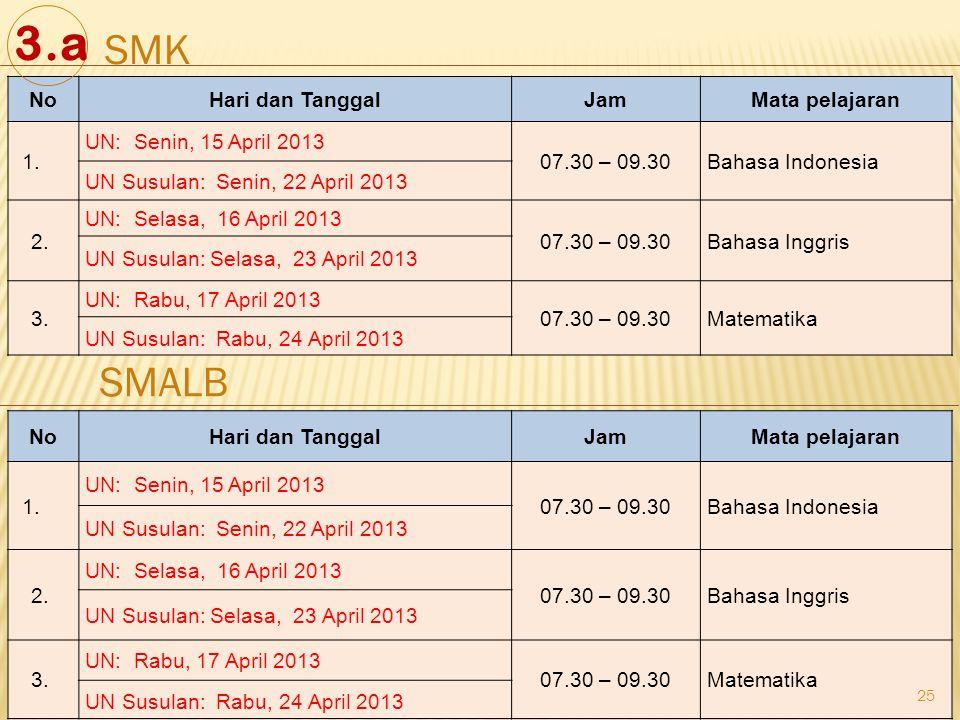 3.a SMK SMALB No Hari dan Tanggal Jam Mata pelajaran