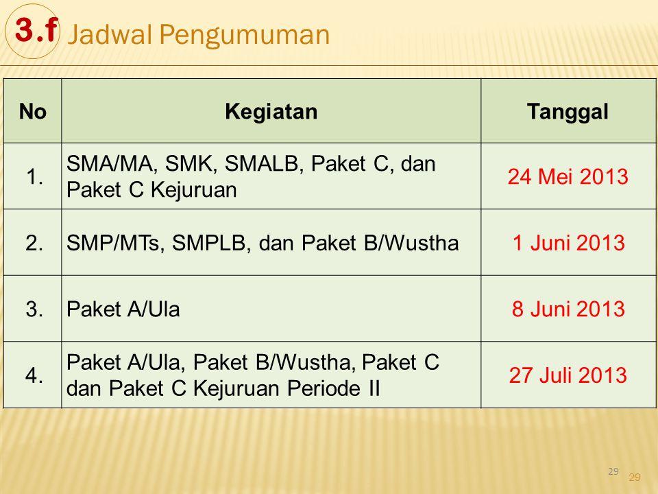 3.f Jadwal Pengumuman No Kegiatan Tanggal 1.