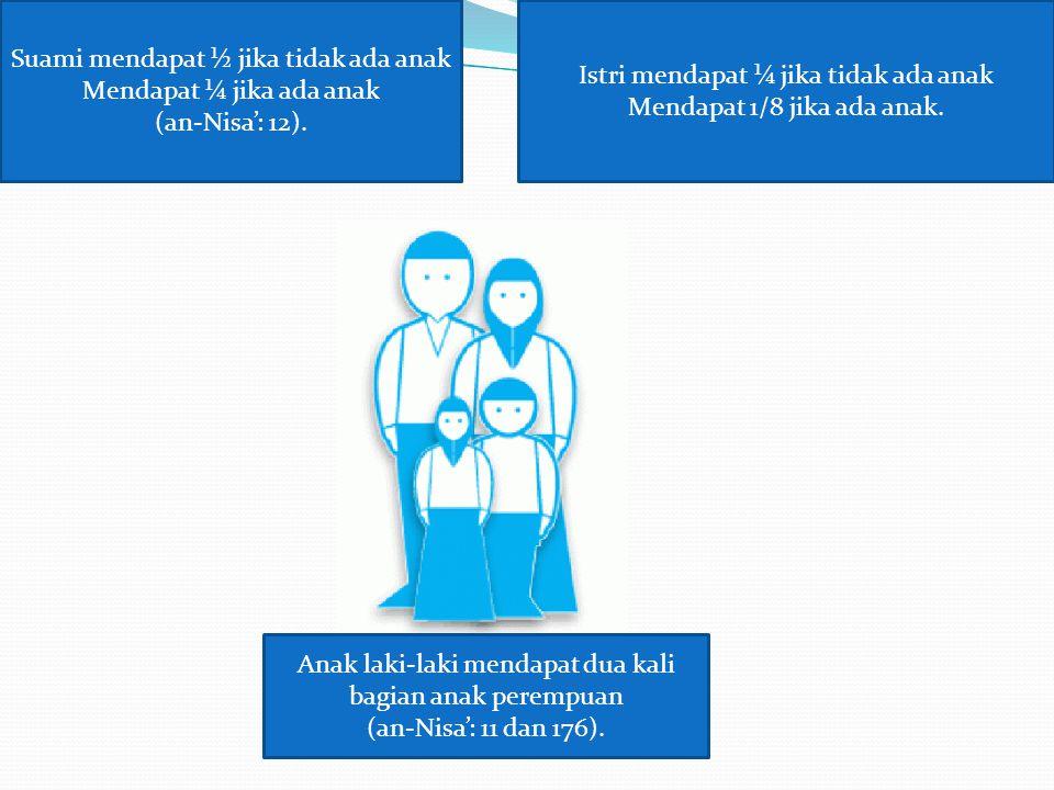 Suami mendapat ½ jika tidak ada anak Mendapat ¼ jika ada anak