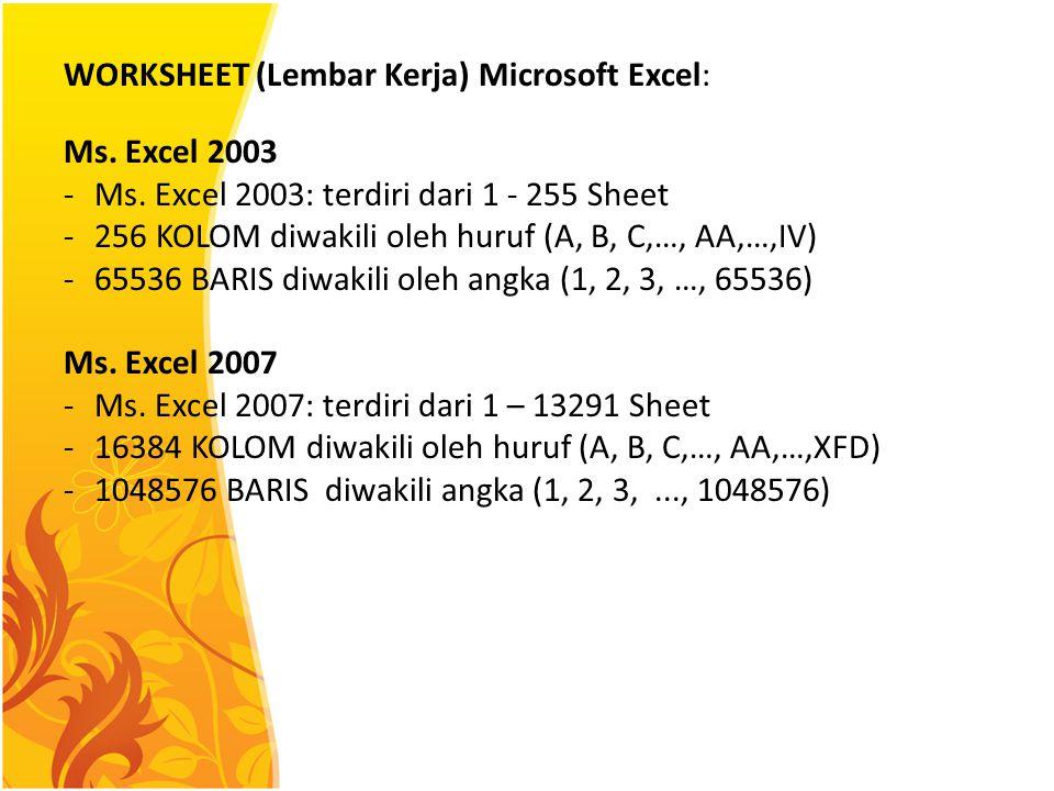 WORKSHEET (Lembar Kerja) Microsoft Excel: