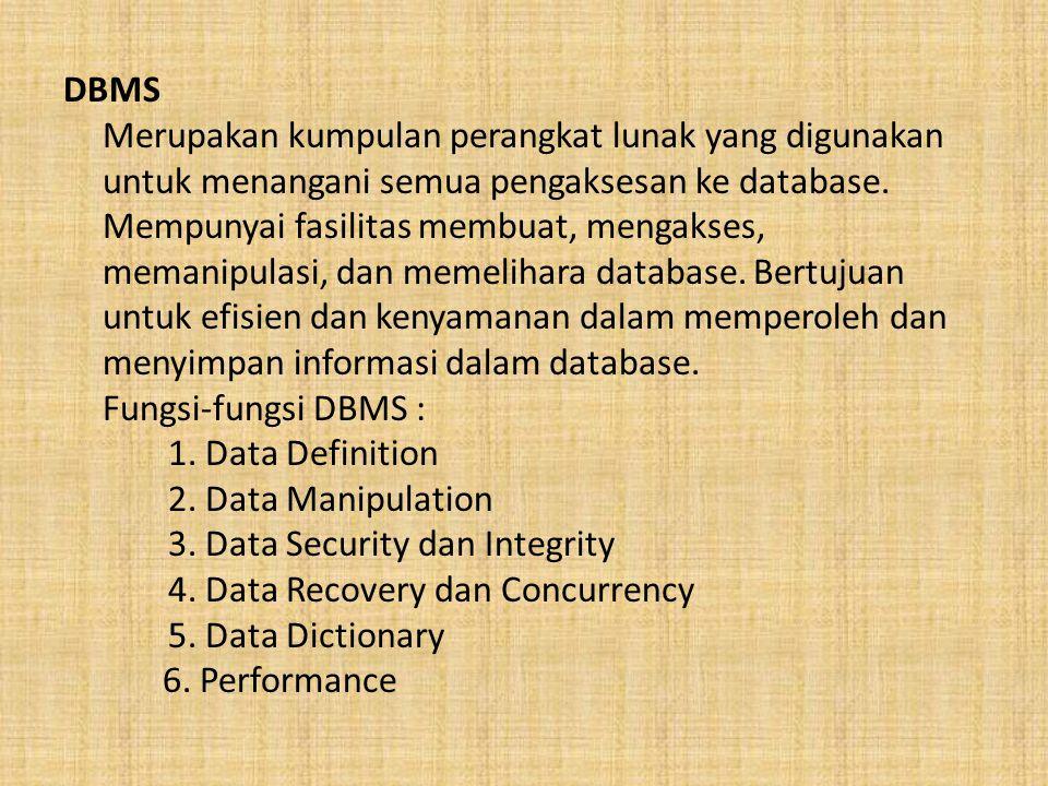 DBMS Merupakan kumpulan perangkat lunak yang digunakan untuk menangani semua pengaksesan ke database.
