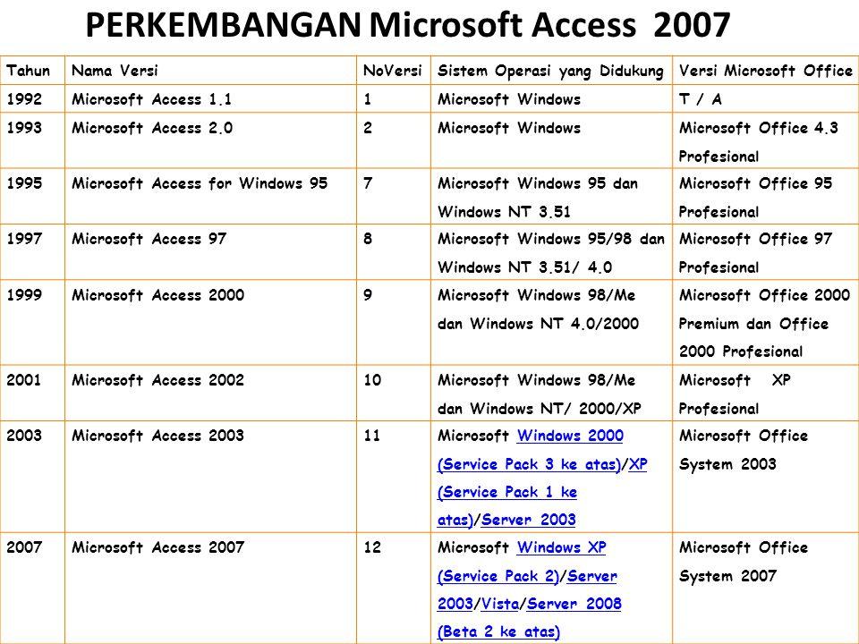 PERKEMBANGAN Microsoft Access 2007