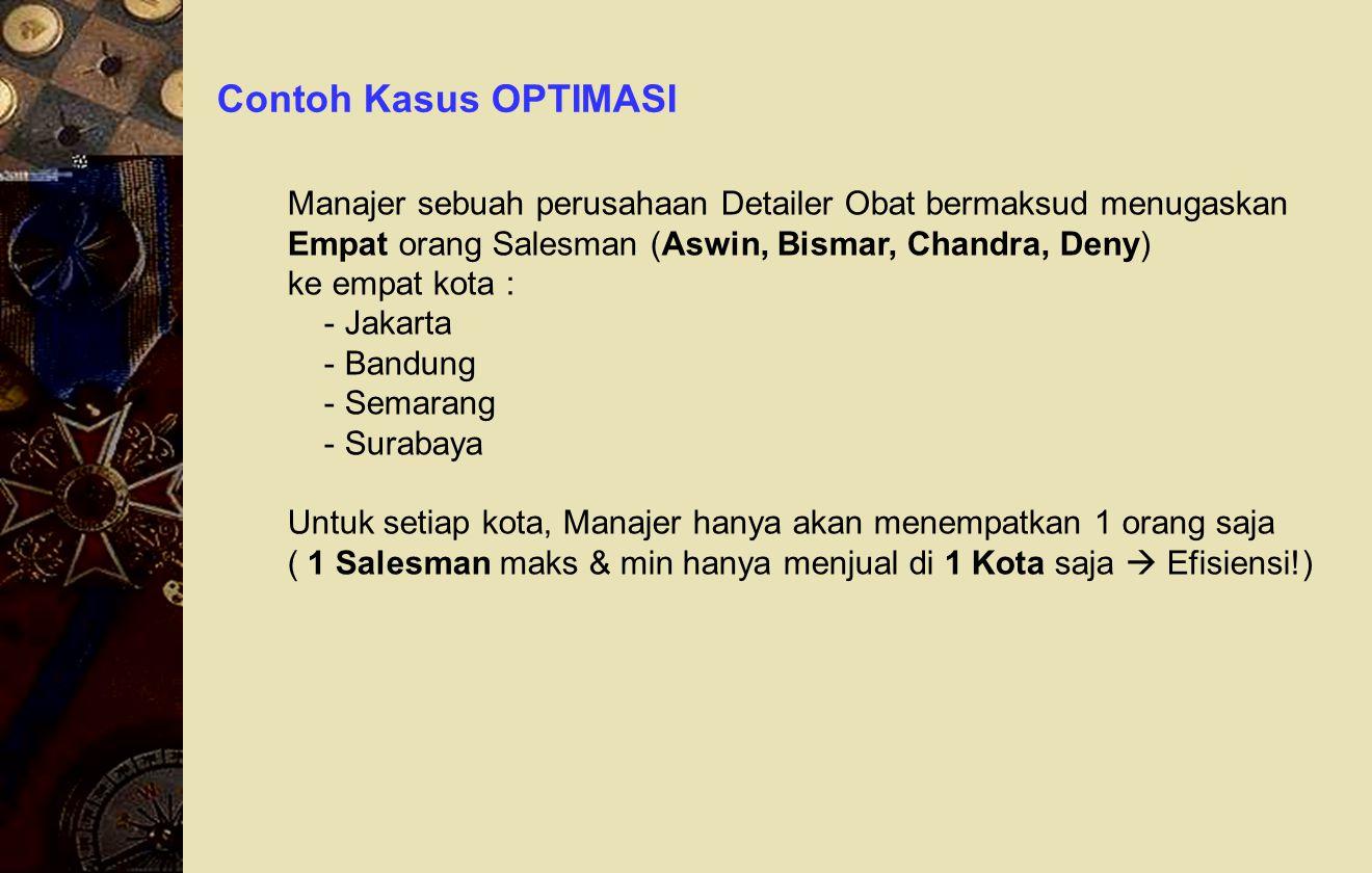 Contoh Kasus OPTIMASI Manajer sebuah perusahaan Detailer Obat bermaksud menugaskan. Empat orang Salesman (Aswin, Bismar, Chandra, Deny)