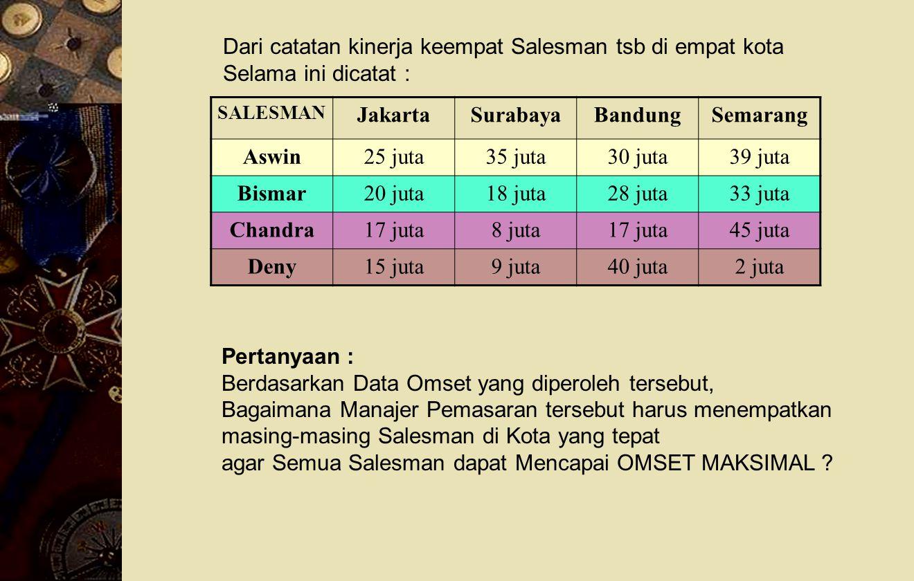 Jakarta Surabaya Bandung Semarang Aswin Bismar Chandra Deny