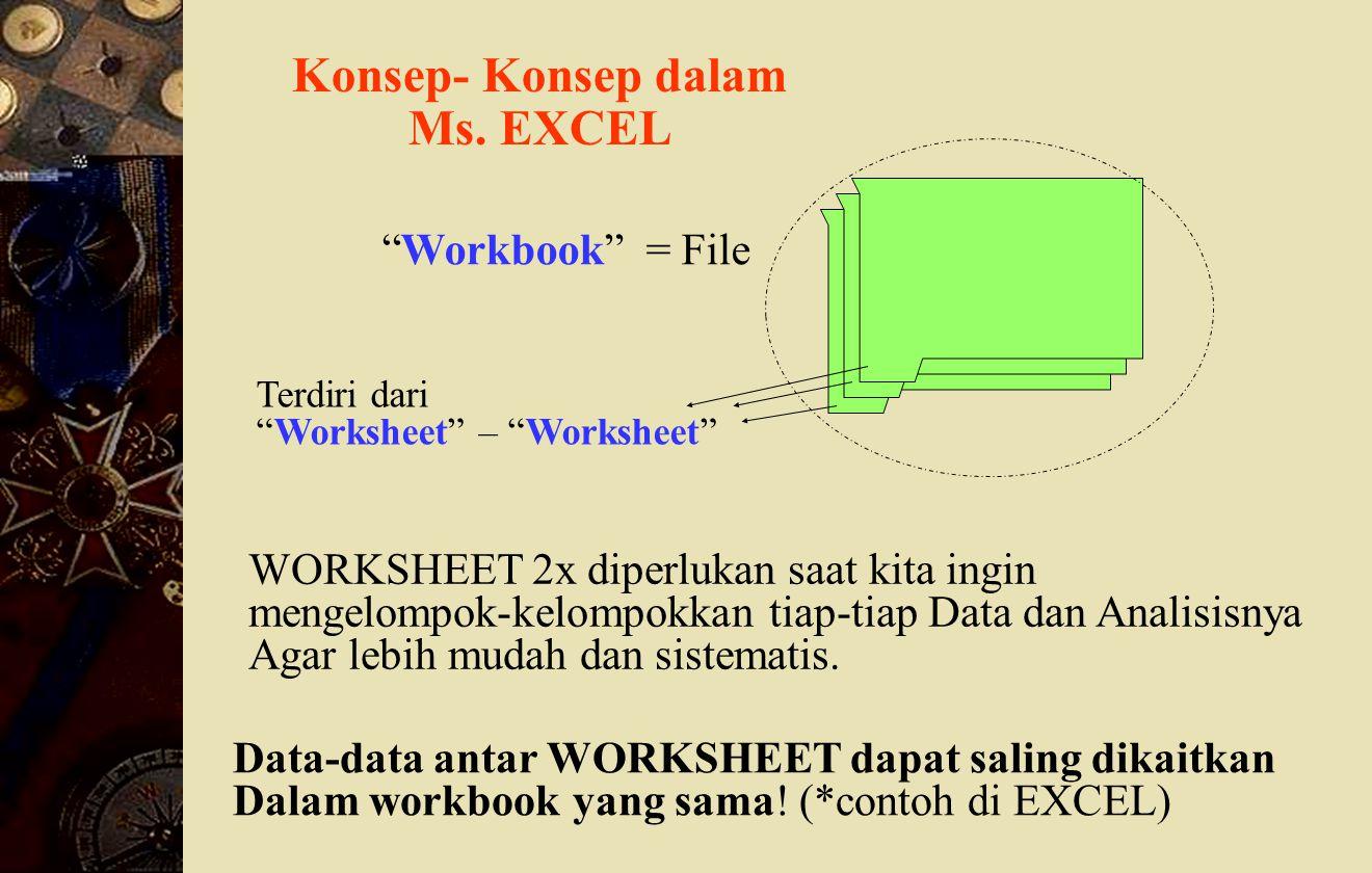 Konsep- Konsep dalam Ms. EXCEL