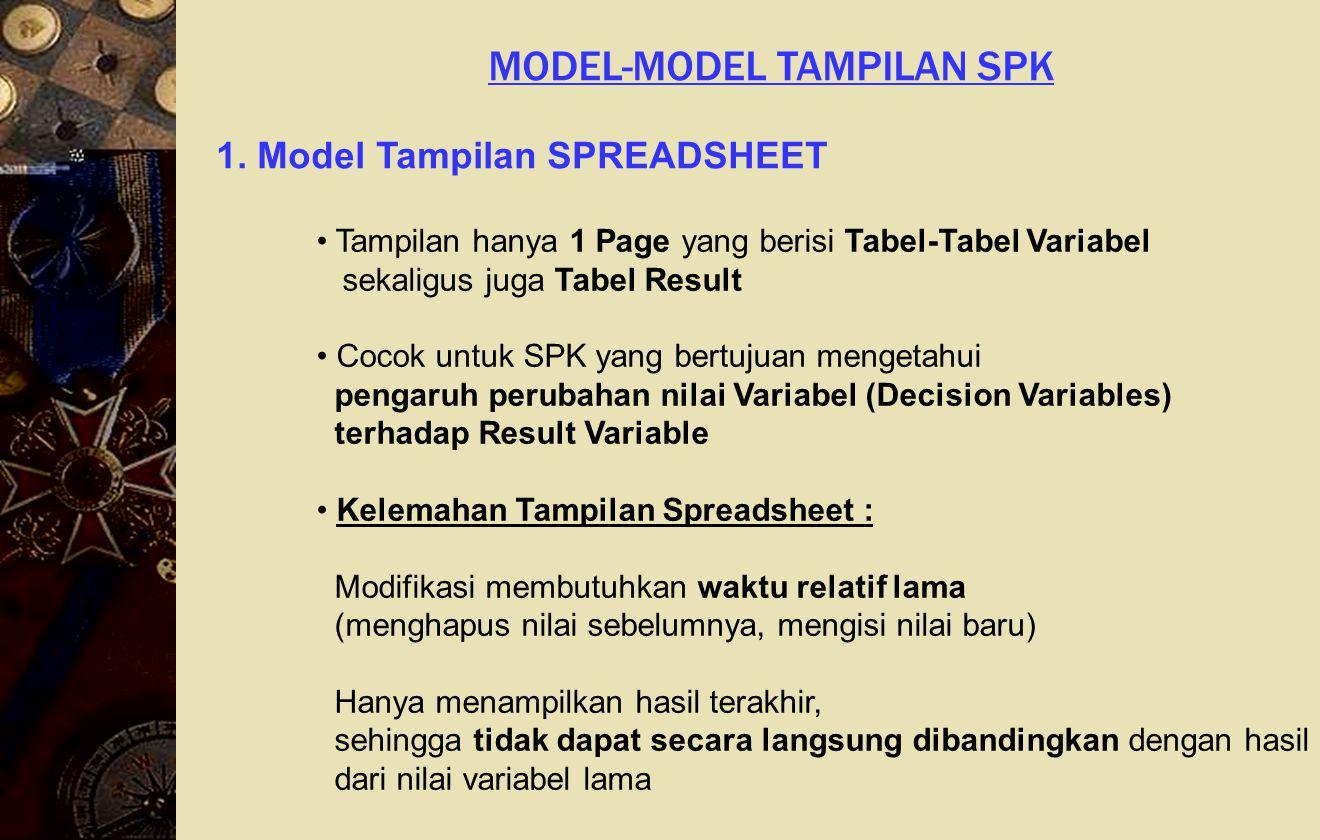 MODEL-MODEL TAMPILAN SPK