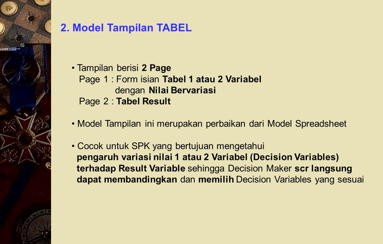2. Model Tampilan TABEL Tampilan berisi 2 Page