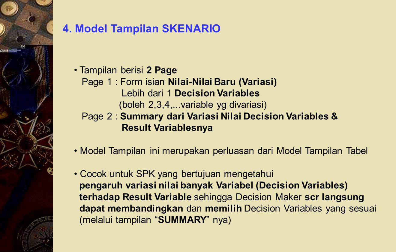 4. Model Tampilan SKENARIO