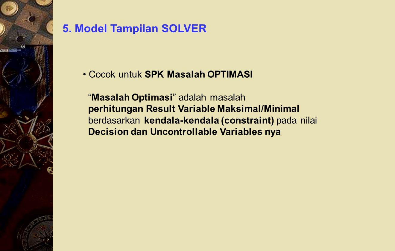 5. Model Tampilan SOLVER Cocok untuk SPK Masalah OPTIMASI