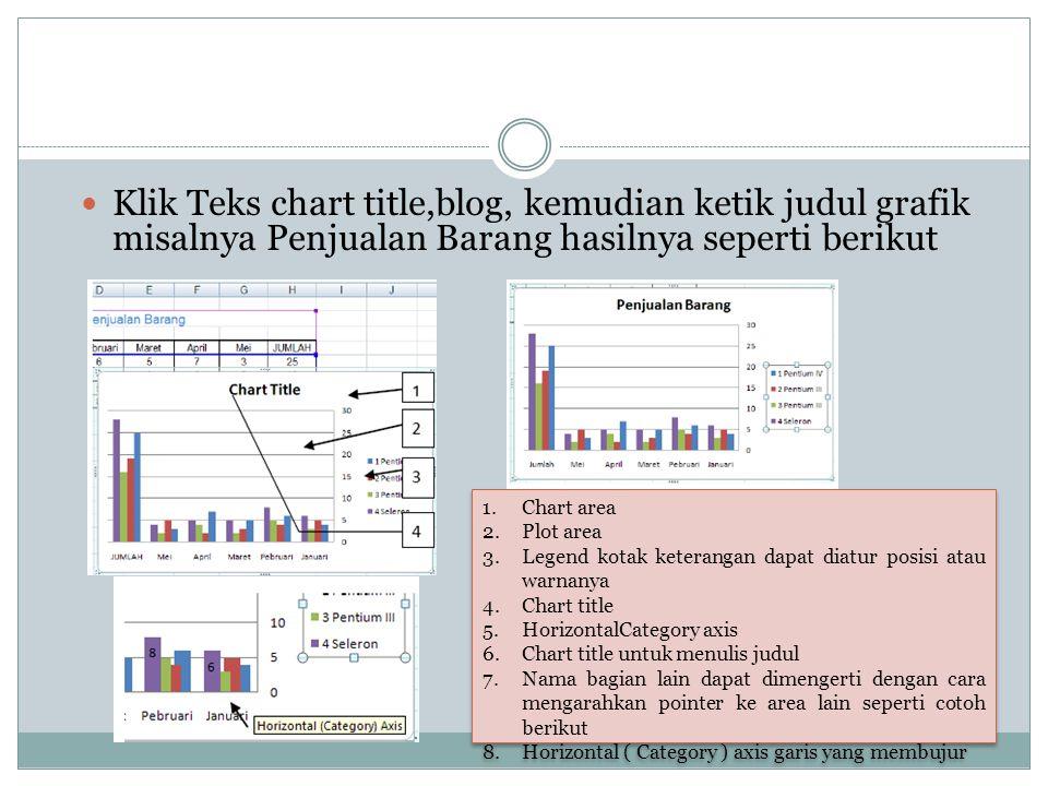 Klik Teks chart title,blog, kemudian ketik judul grafik misalnya Penjualan Barang hasilnya seperti berikut
