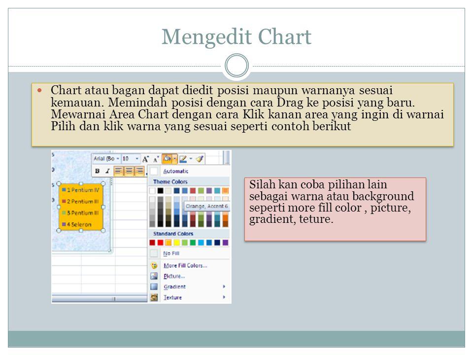 Mengedit Chart