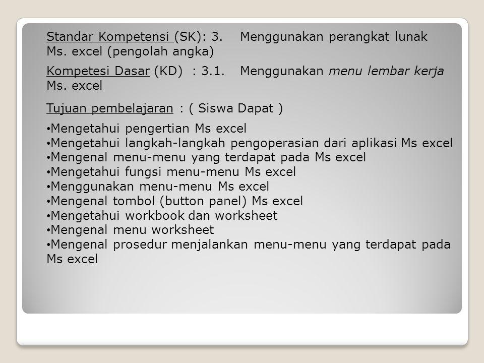 Standar Kompetensi (SK): 3. Menggunakan perangkat lunak Ms
