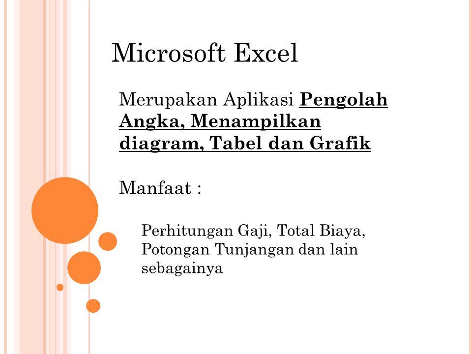 Microsoft Excel Merupakan Aplikasi Pengolah Angka, Menampilkan diagram, Tabel dan Grafik. Manfaat :