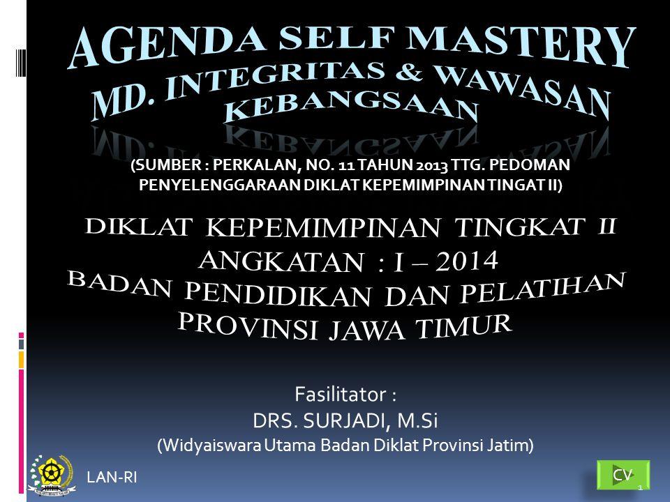 AGENDA SELF MASTERY MD. INTEGRITAS & WAWASAN KEBANGSAAN
