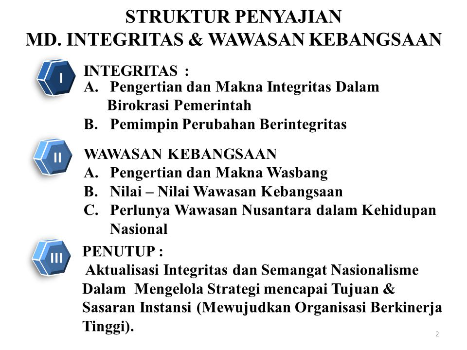 STRUKTUR PENYAJIAN MD. INTEGRITAS & WAWASAN KEBANGSAAN
