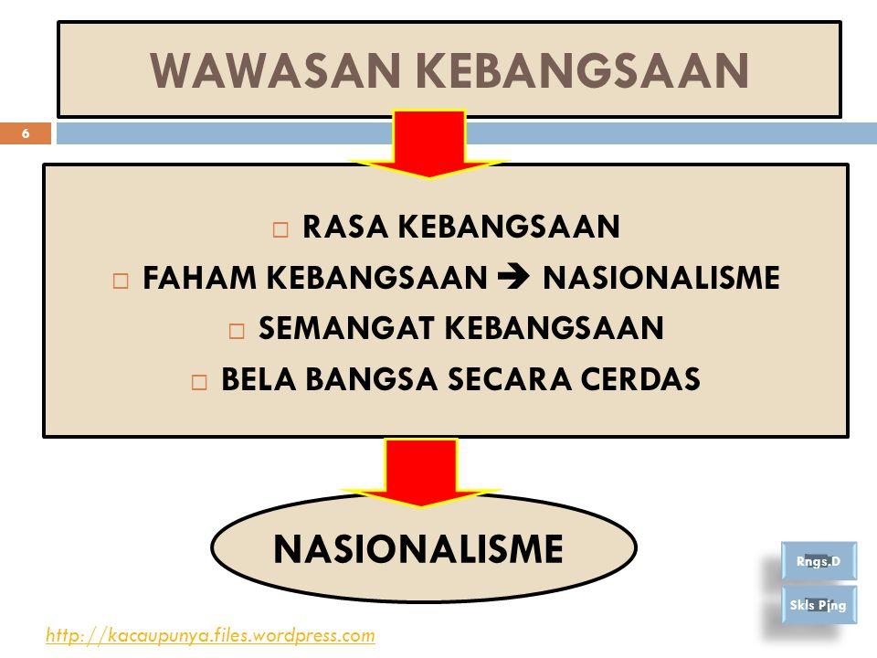 FAHAM KEBANGSAAN  NASIONALISME BELA BANGSA SECARA CERDAS