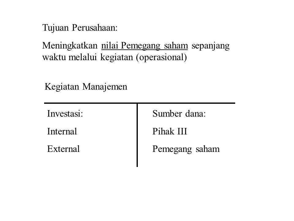 Tujuan Perusahaan: Meningkatkan nilai Pemegang saham sepanjang waktu melalui kegiatan (operasional)
