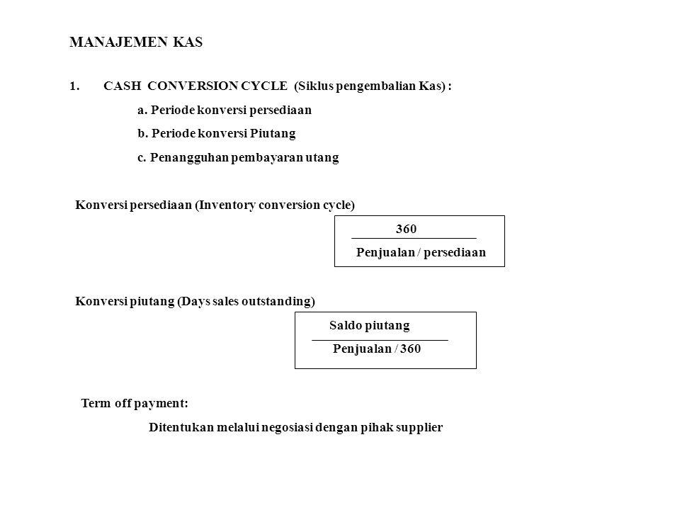 MANAJEMEN KAS CASH CONVERSION CYCLE (Siklus pengembalian Kas) :