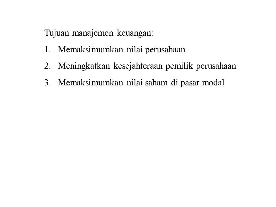 Tujuan manajemen keuangan: