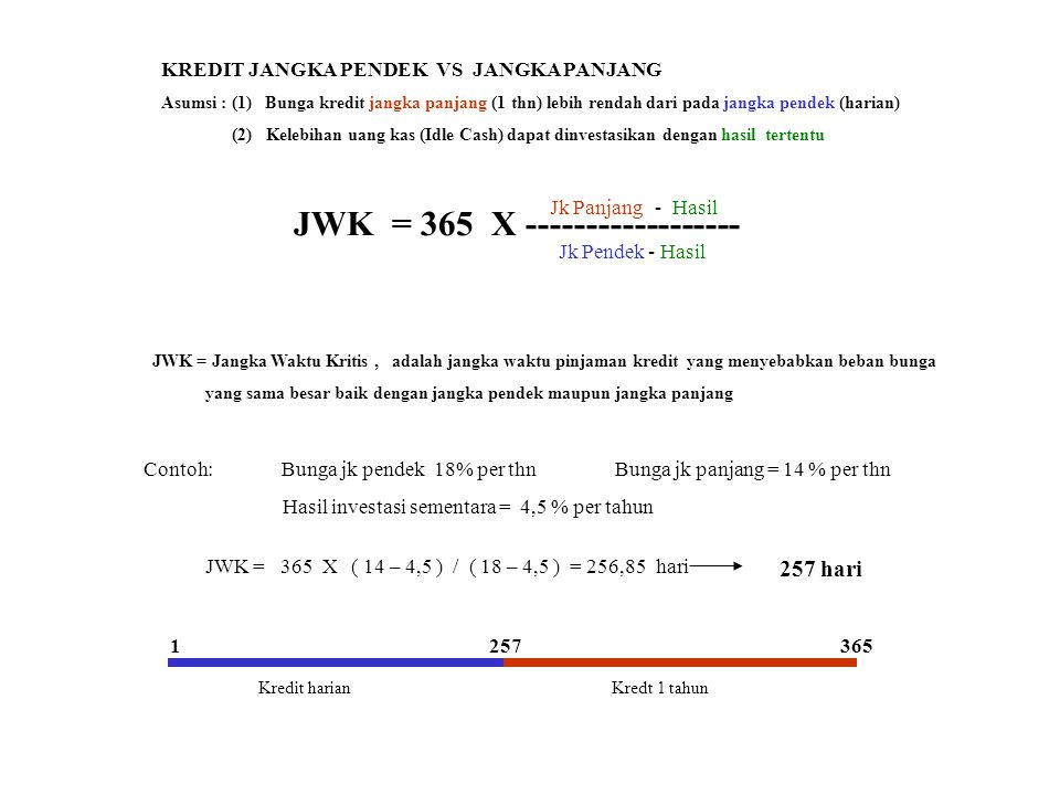 JWK = 365 X ------------------