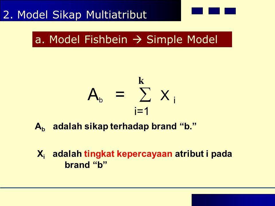 Ab =  X i i=1 k 2. Model Sikap Multiatribut