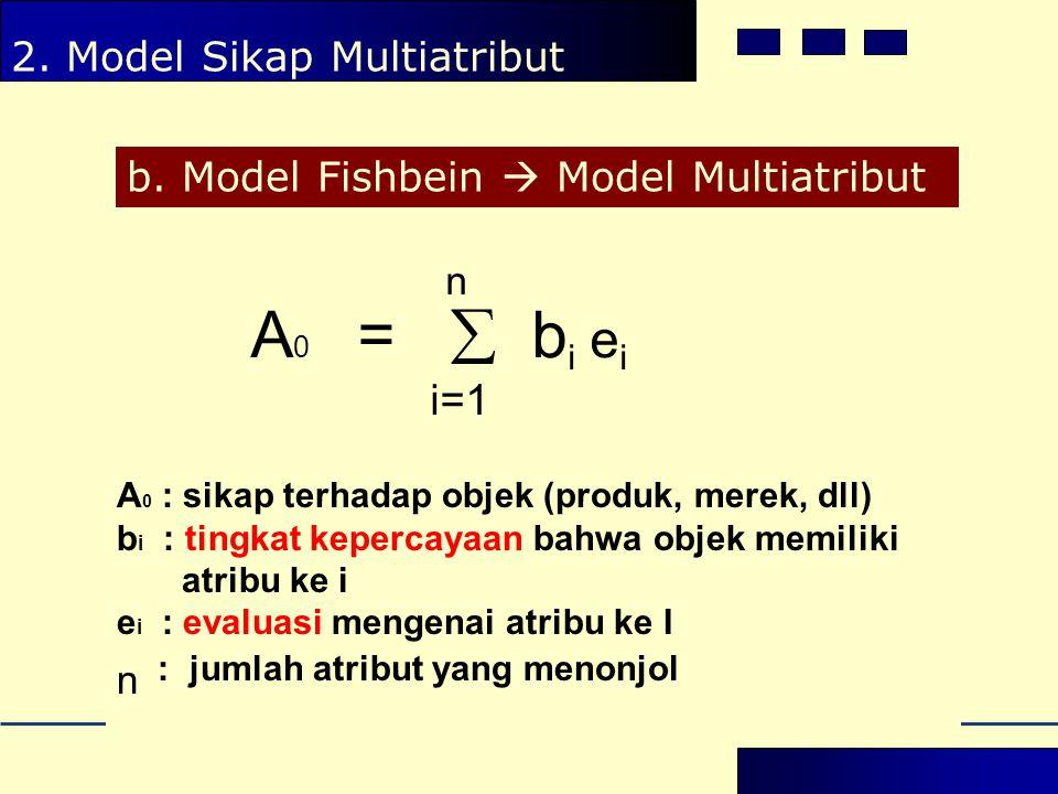 A0 =  bi ei i=1 n n : jumlah atribut yang menonjol