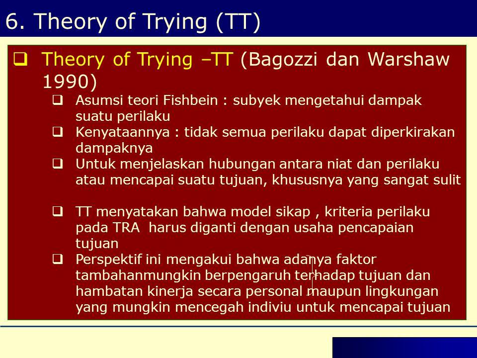 6. Theory of Trying (TT) Theory of Trying –TT (Bagozzi dan Warshaw 1990) Asumsi teori Fishbein : subyek mengetahui dampak suatu perilaku.
