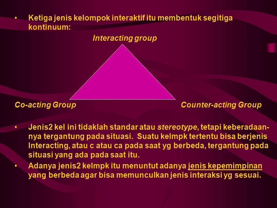 Ketiga jenis kelompok interaktif itu membentuk segitiga kontinuum: