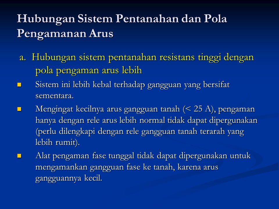 Hubungan Sistem Pentanahan dan Pola Pengamanan Arus