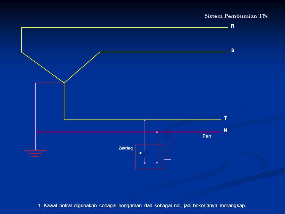 Sistem Pembumian TN R. S. T. N. Zekring. Pen.