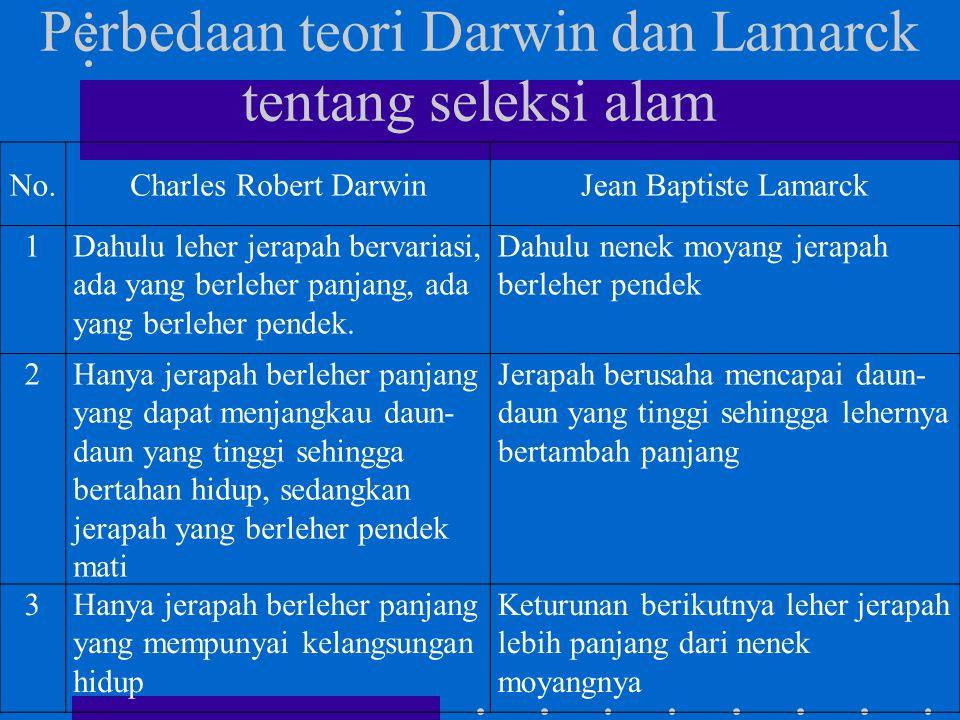 Perbedaan teori Darwin dan Lamarck tentang seleksi alam